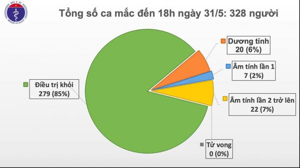 mac_moi_chieu_31.5