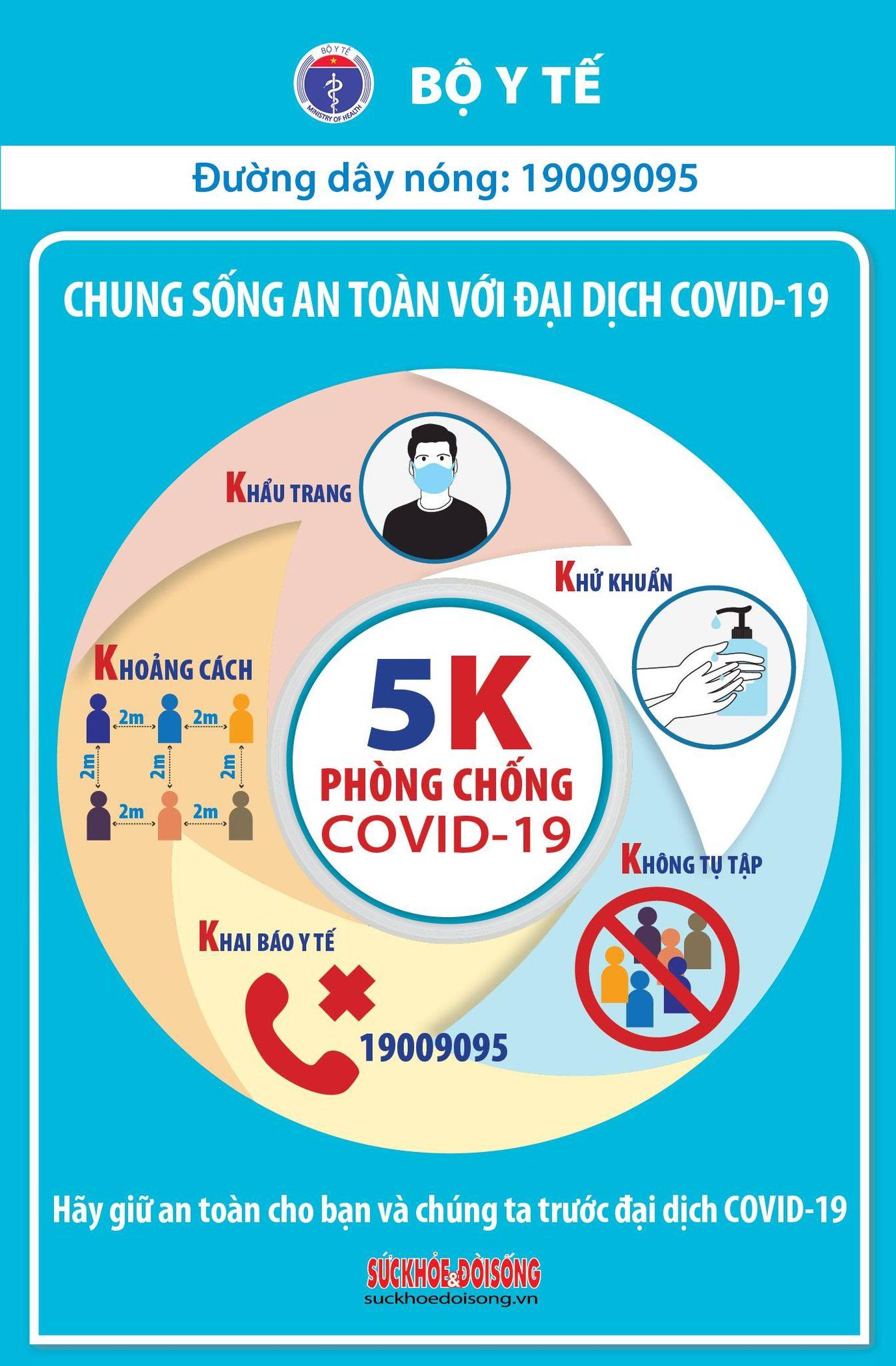 Dịch COVID-19 diễn biến hết sức phức tạp: 501 ca bệnh trên 24 tỉnh thành, Hà Nội hỏa tốc yêu cầu không tập trung quá 10 người - Ảnh 3.